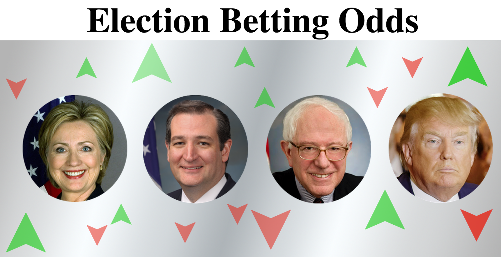 election-betting-odds
