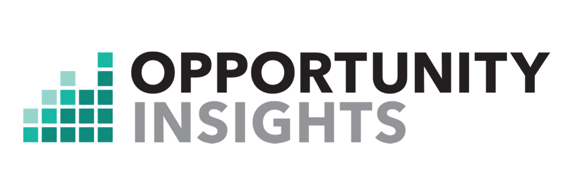 opportunity-insights
